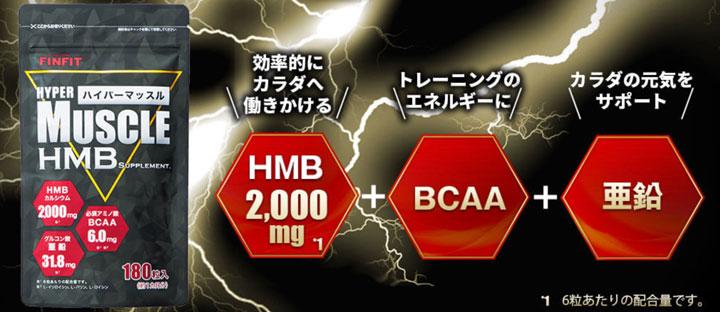 ハイパーマッスルHMBの成分