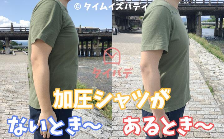 加圧シャツのビフォーアフターの側面